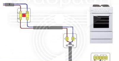 εγκαταστασεις ηλεκτρικων συσκευων