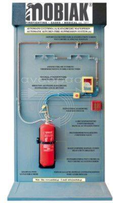 συστηματα πυροσβεσης φουσκας